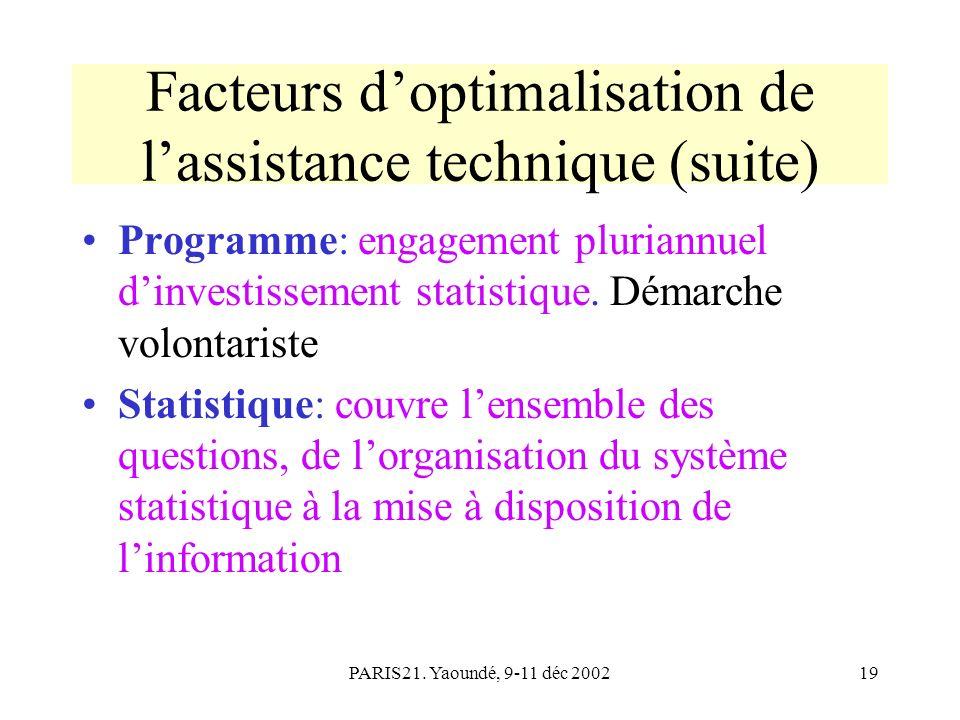 PARIS21. Yaoundé, 9-11 déc 200219 Programme: engagement pluriannuel dinvestissement statistique.