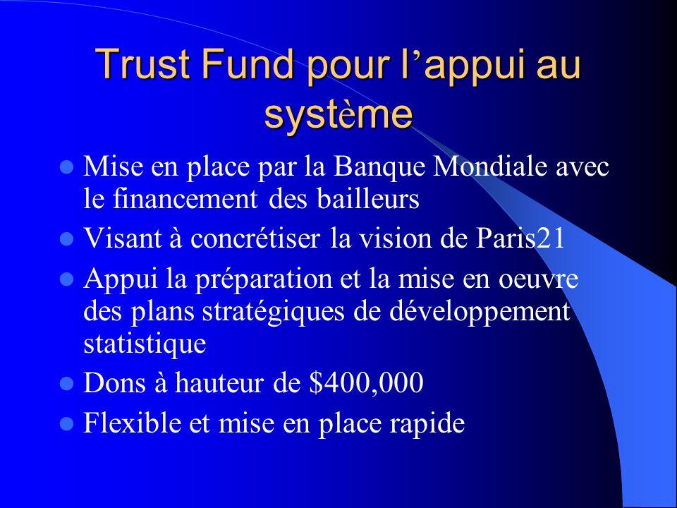 Trust Fund pour l appui au syst è me Mise en place par la Banque Mondiale avec le financement des bailleurs Visant à concrétiser la vision de Paris21 Appui la préparation et la mise en oeuvre des plans stratégiques de développement statistique Dons à hauteur de $400,000 Flexible et mise en place rapide