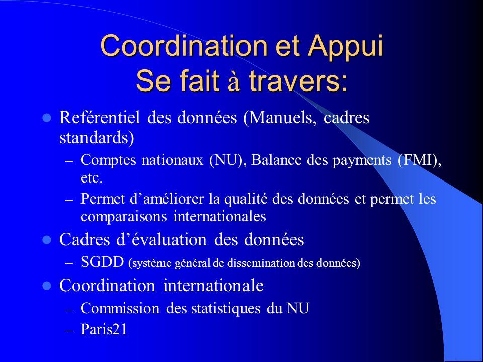Coordination et Appui Se fait à travers: Reférentiel des données (Manuels, cadres standards) – Comptes nationaux (NU), Balance des payments (FMI), etc.