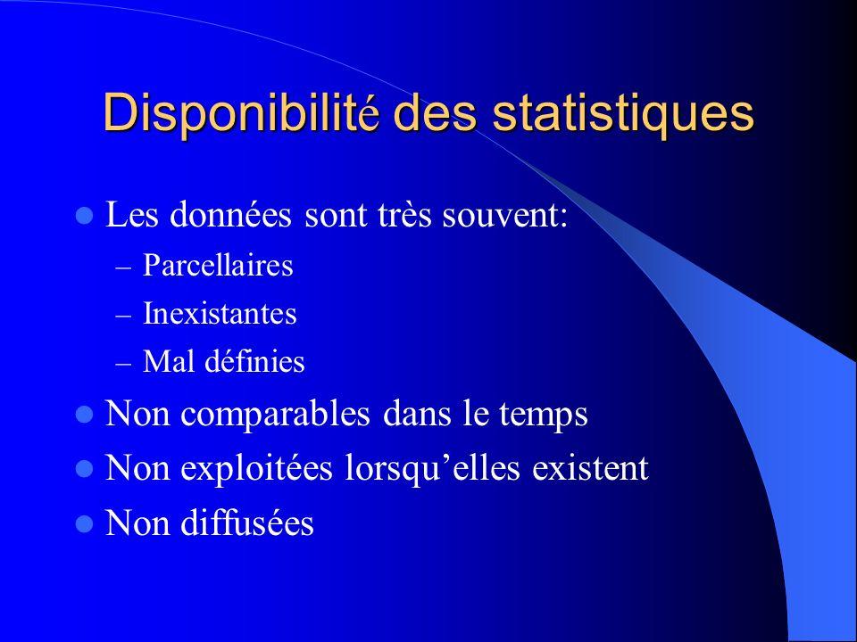 Disponibilit é des statistiques Les données sont très souvent: – Parcellaires – Inexistantes – Mal définies Non comparables dans le temps Non exploitées lorsquelles existent Non diffusées