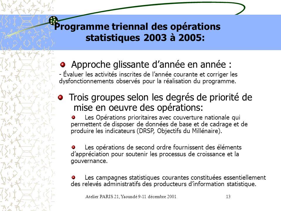 Programme à moyen terme Plan de développement statistique à moyen terme, Etabli après une large concertation entre producteurs et utilisateurs des sta