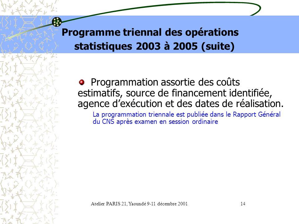 Programme triennal des opérations statistiques 2003 à 2005: Approche glissante dannée en année : - Évaluer les activités inscrites de lannée courante
