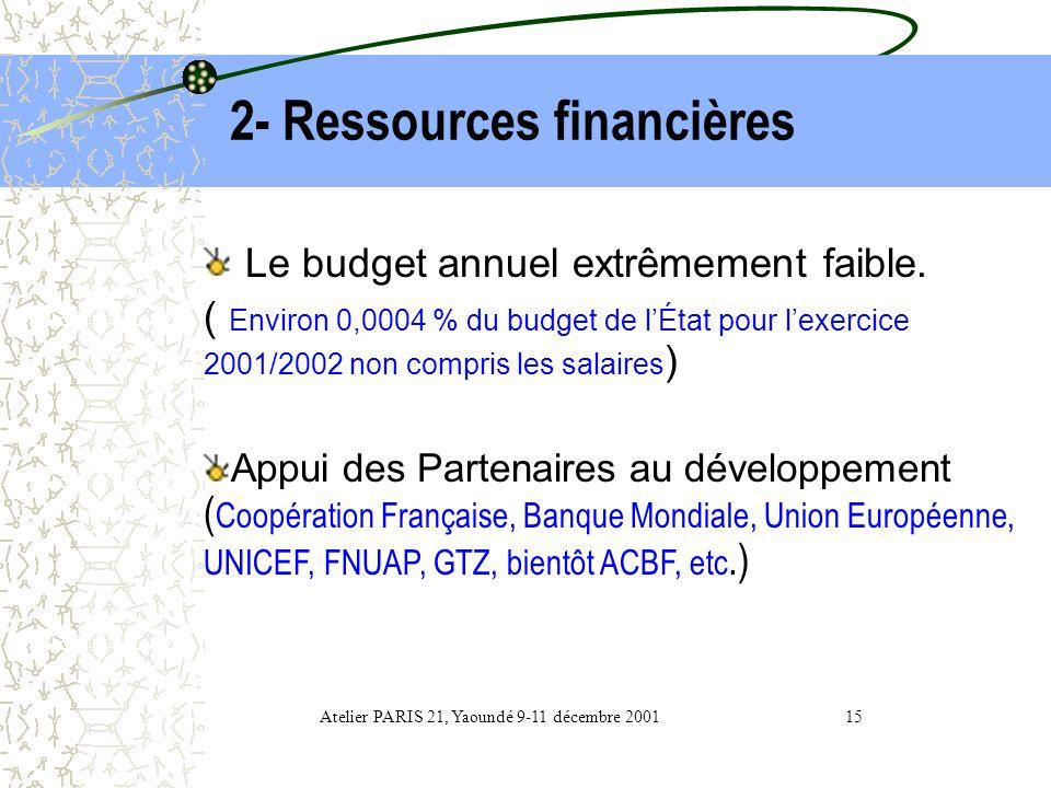 Programme triennal des opérations statistiques 2003 à 2005 (suite) Programmation assortie des coûts estimatifs, source de financement identifiée, agen