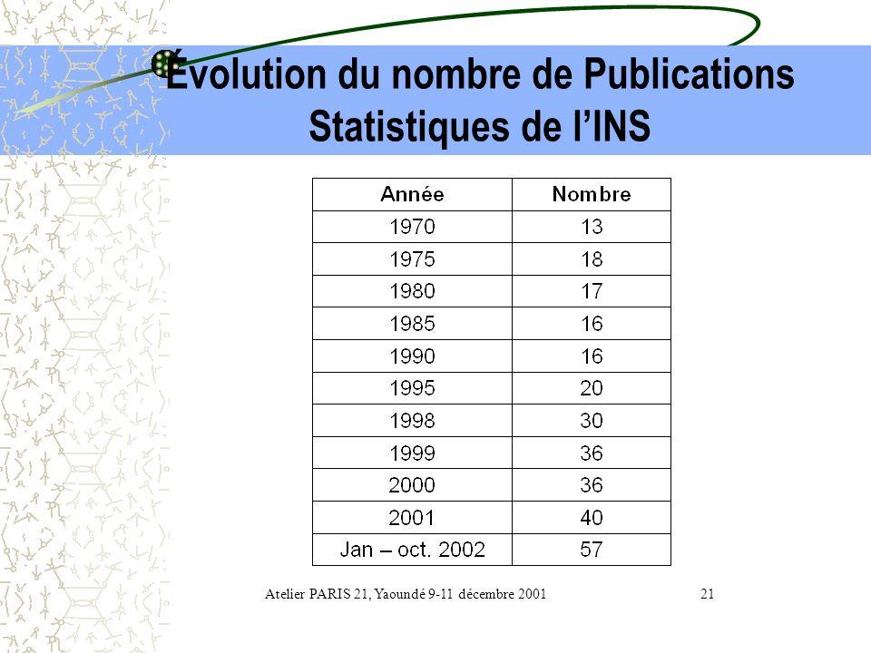 Production statistique (suite) Périodiques Mensuels (indices des prix; commerce extérieur, etc.) Trimestriels ( Bulletin trimestriel de conjoncture; n