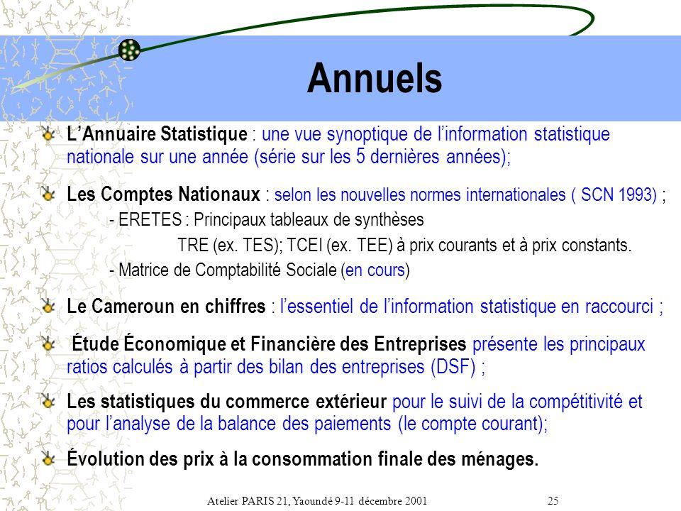Trimestriels Bulletin Trimestriel de Conjoncture : A lintention des décideurs (Gouvernement, secteur privé, autres utilisateurs ); Évolution des prix