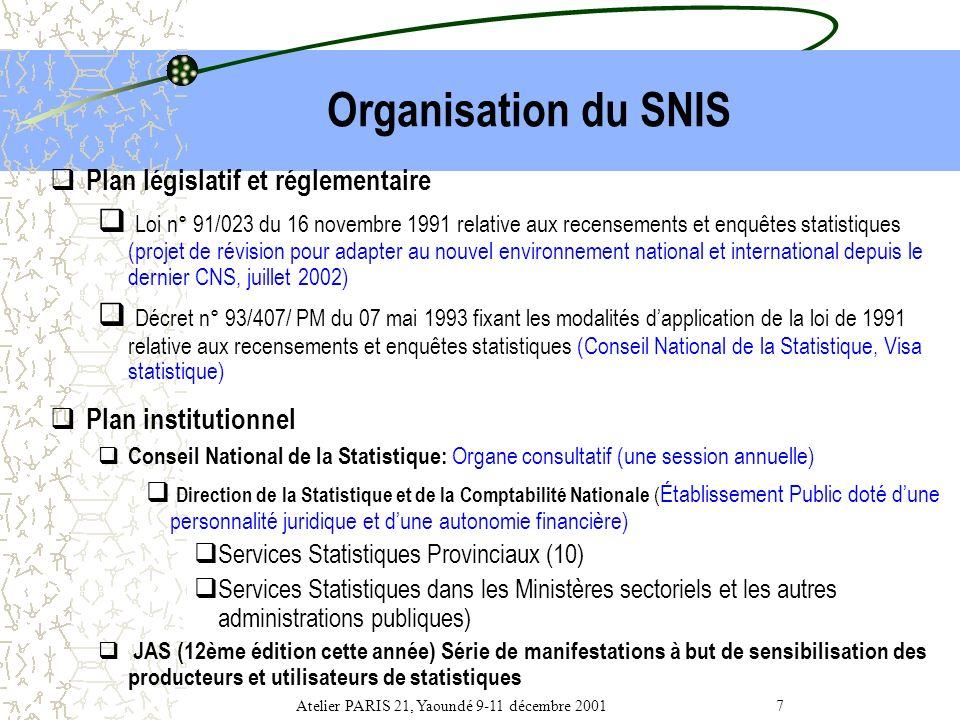 Le contexte actuel Organisation du Système National dInformation Statistique (SNIS) Fonctionnement du SNIS Atelier PARIS 21, Yaoundé 9-11 décembre 200
