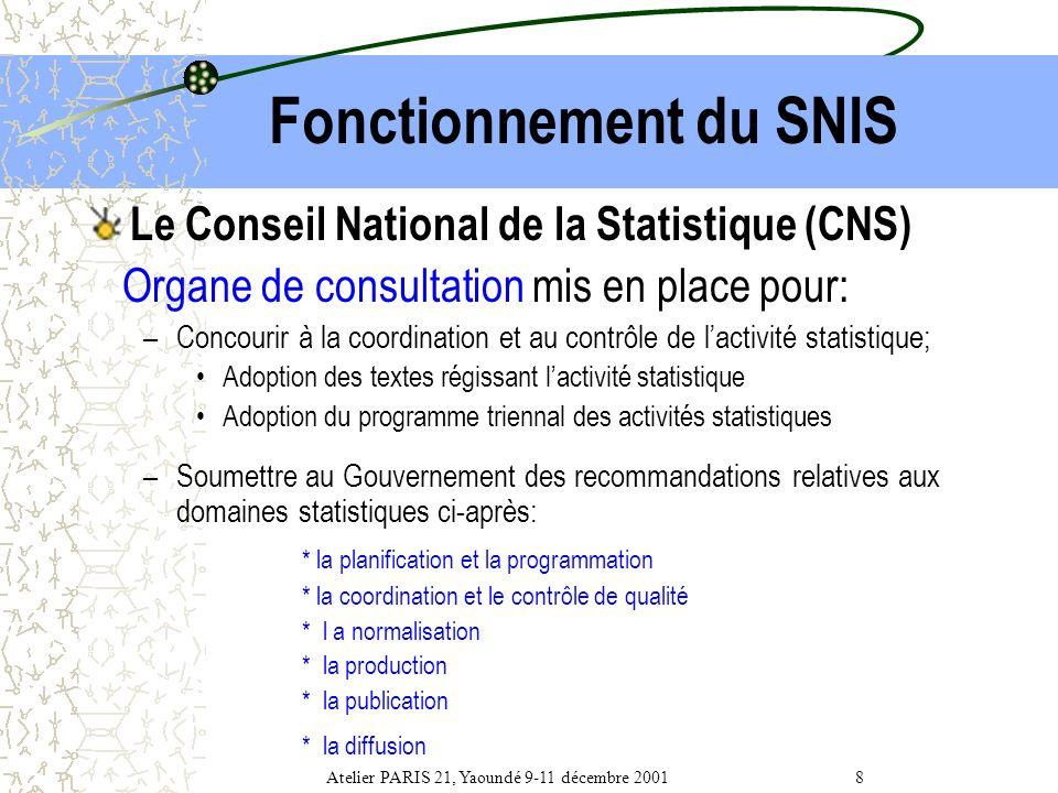 Organisation du SNIS Plan législatif et réglementaire Loi n° 91/023 du 16 novembre 1991 relative aux recensements et enquêtes statistiques (projet de