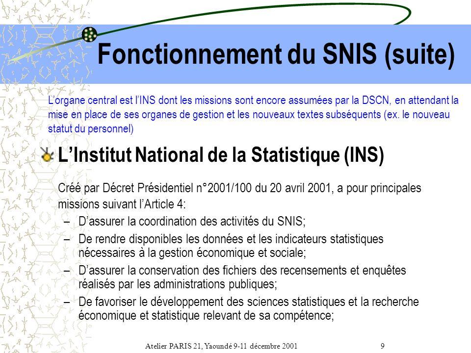 Fonctionnement du SNIS Le Conseil National de la Statistique (CNS) Organe de consultation mis en place pour: –Concourir à la coordination et au contrô