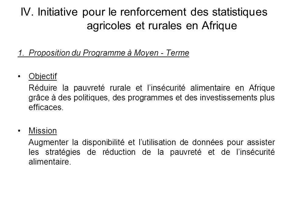 IV. Initiative pour le renforcement des statistiques agricoles et rurales en Afrique 1.Proposition du Programme à Moyen - Terme Objectif Réduire la pa