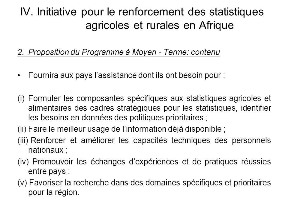 IV. Initiative pour le renforcement des statistiques agricoles et rurales en Afrique 2.Proposition du Programme à Moyen - Terme: contenu Fournira aux