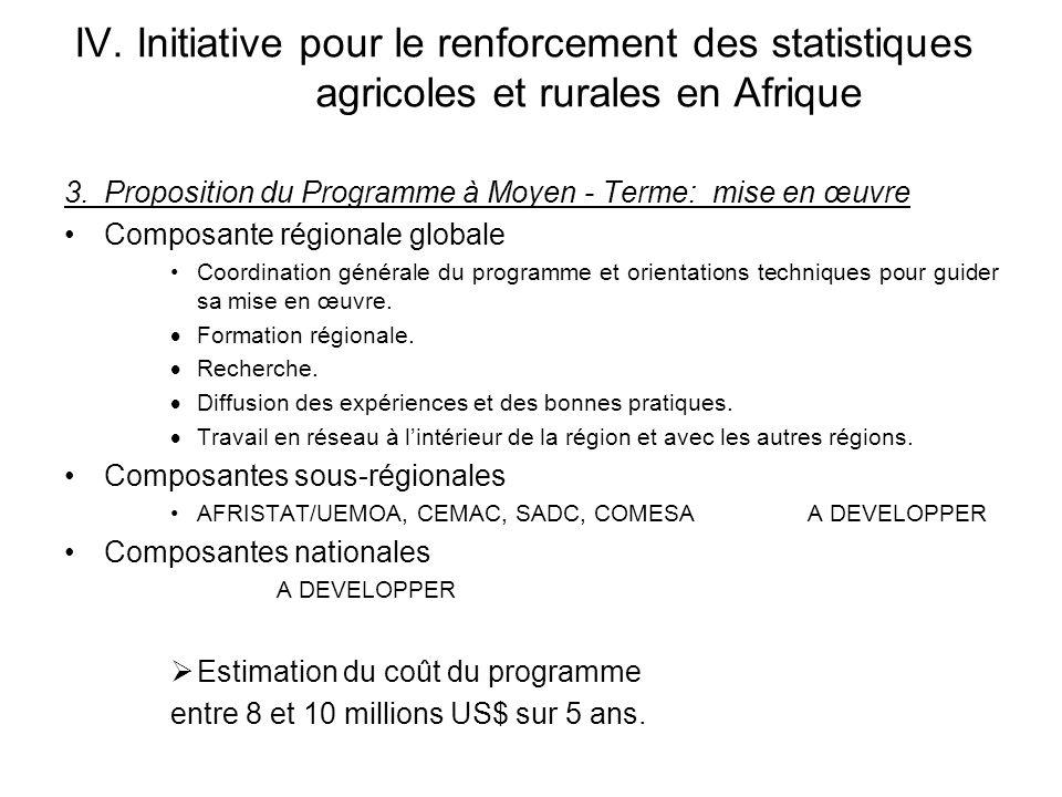 IV. Initiative pour le renforcement des statistiques agricoles et rurales en Afrique 3.Proposition du Programme à Moyen - Terme: mise en œuvre Composa