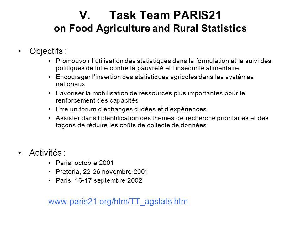 V.Task Team PARIS21 on Food Agriculture and Rural Statistics Objectifs : Promouvoir lutilisation des statistiques dans la formulation et le suivi des