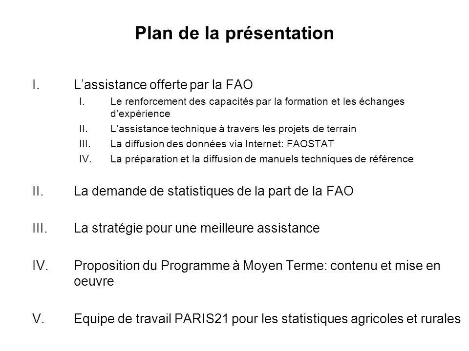 Introduction Mission de la FAO : Assister les pays membres dans leur lutte contre la faim et linsécurité alimentaire Objectif retenu lors du Sommet Mondial de lAlimentation de 1996 : Réduire de moitié en 2015 le nombre de personnes malnourries dans le monde (de 800 à 400 millions) La Division de la Statistique de la FAO