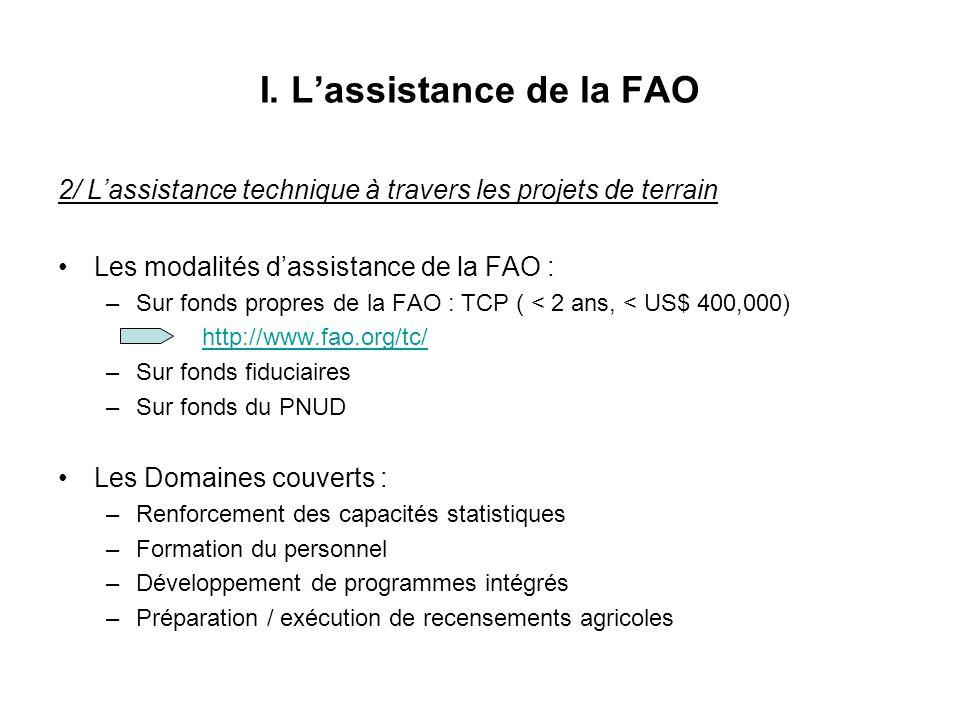 I. Lassistance de la FAO 2/ Lassistance technique à travers les projets de terrain Les modalités dassistance de la FAO : –Sur fonds propres de la FAO