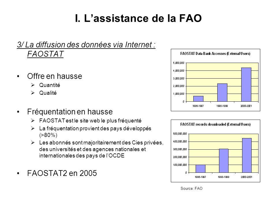 I. Lassistance de la FAO 3/ La diffusion des données via Internet : FAOSTAT Offre en hausse Quantité Qualité Fréquentation en hausse FAOSTAT est le si