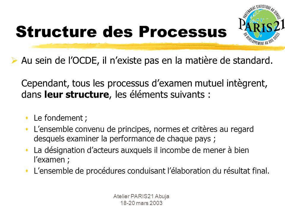 Atelier PARIS21 Abuja 18-20 mars 2003 Structure des Processus Au sein de lOCDE, il nexiste pas en la matière de standard.