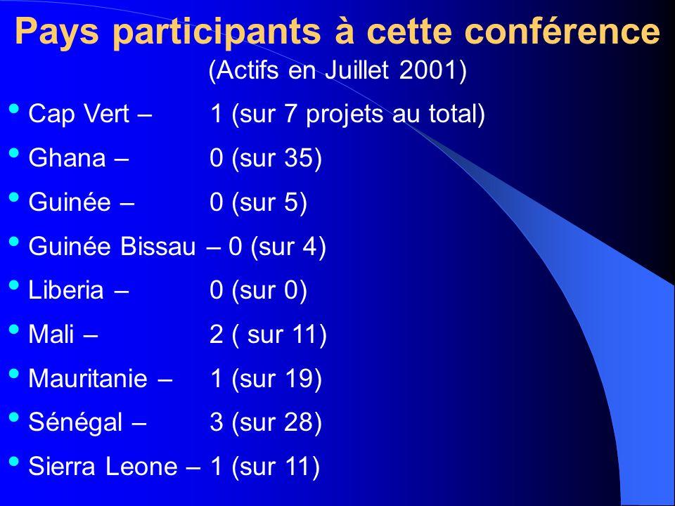 Pays participants à cette conférence (Actifs en Juillet 2001) Cap Vert – 1 (sur 7 projets au total) Ghana – 0 (sur 35) Guinée – 0 (sur 5) Guinée Bissau – 0 (sur 4) Liberia – 0 (sur 0) Mali – 2 ( sur 11) Mauritanie – 1 (sur 19) Sénégal – 3 (sur 28) Sierra Leone – 1 (sur 11)
