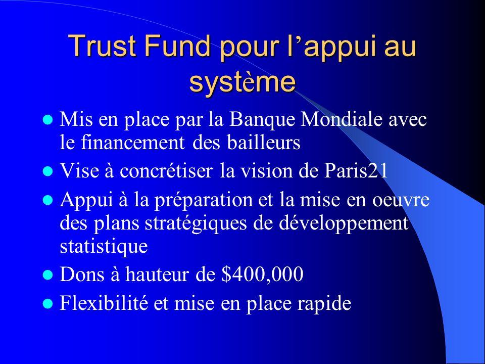 Trust Fund pour l appui au syst è me Mis en place par la Banque Mondiale avec le financement des bailleurs Vise à concrétiser la vision de Paris21 Appui à la préparation et la mise en oeuvre des plans stratégiques de développement statistique Dons à hauteur de $400,000 Flexibilité et mise en place rapide