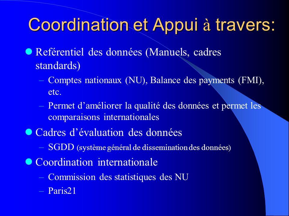 Coordination et Appui à travers: Reférentiel des données (Manuels, cadres standards) –Comptes nationaux (NU), Balance des payments (FMI), etc.