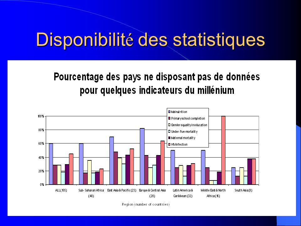 Disponibilit é des statistiques
