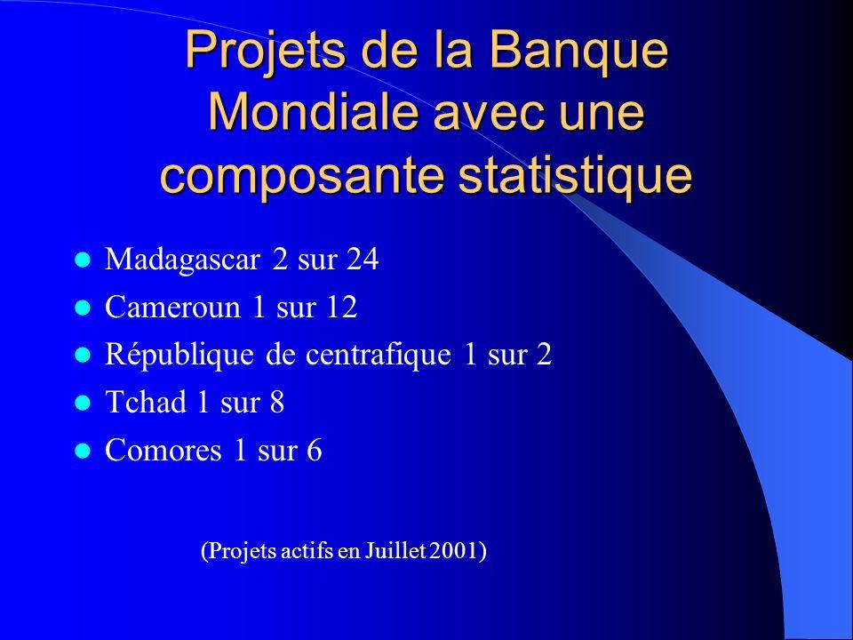 Projets de la Banque Mondiale avec une composante statistique Madagascar 2 sur 24 Cameroun 1 sur 12 République de centrafique 1 sur 2 Tchad 1 sur 8 Comores 1 sur 6 (Projets actifs en Juillet 2001)