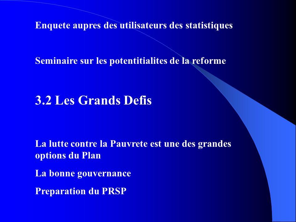 Enquete aupres des utilisateurs des statistiques Seminaire sur les potentitialites de la reforme 3.2 Les Grands Defis La lutte contre la Pauvrete est une des grandes options du Plan La bonne gouvernance Preparation du PRSP