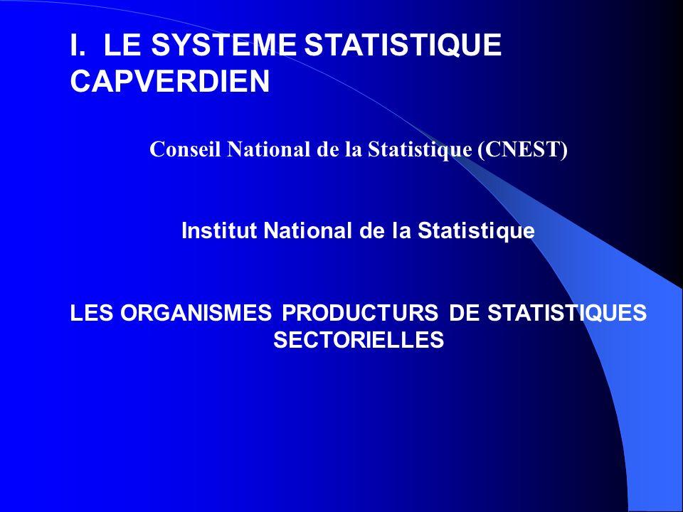 Conseil National de la Statistique (CNEST) Institut National de la Statistique LES ORGANISMES PRODUCTURS DE STATISTIQUES SECTORIELLES I.