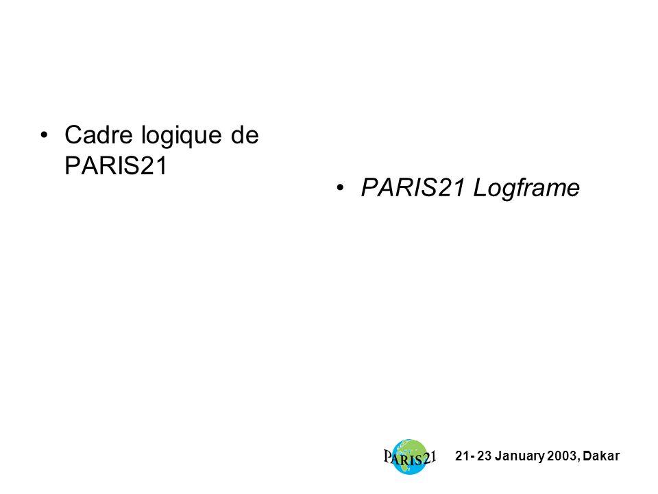 21- 23 January 2003, Dakar Cadre logique de PARIS21 PARIS21 Logframe