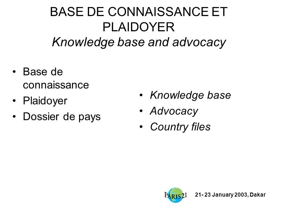 21- 23 January 2003, Dakar BASE DE CONNAISSANCE ET PLAIDOYER Knowledge base and advocacy Base de connaissance Plaidoyer Dossier de pays Knowledge base Advocacy Country files