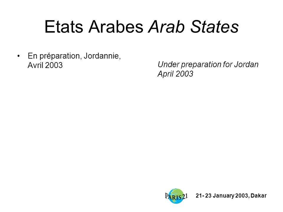 21- 23 January 2003, Dakar Etats Arabes Arab States En préparation, Jordannie, Avril 2003 Under preparation for Jordan April 2003