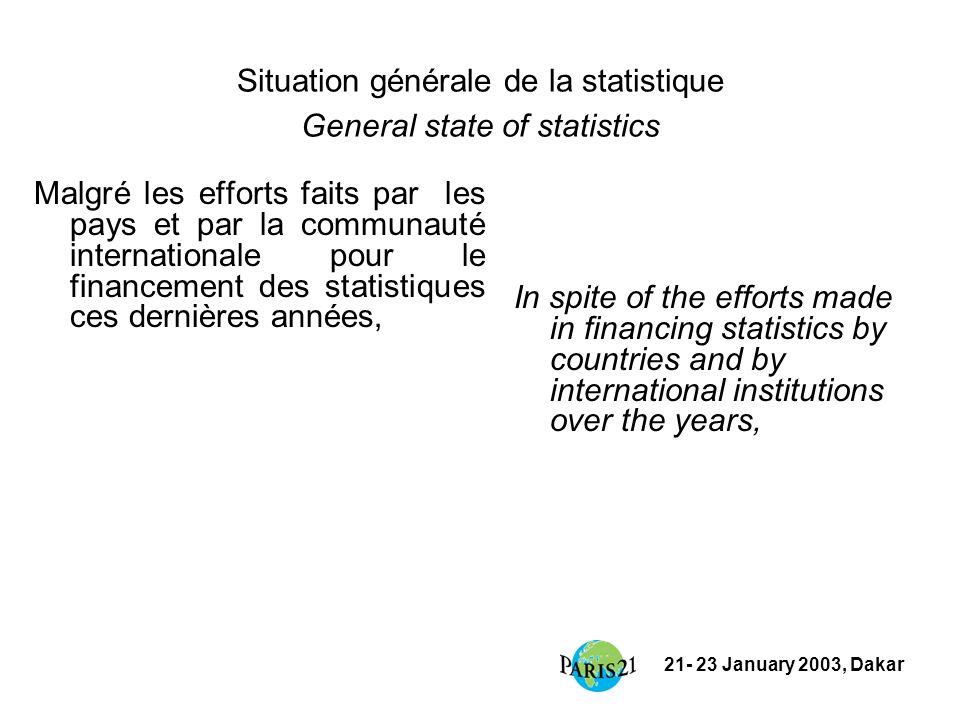 21- 23 January 2003, Dakar les pays de la région ne disposent toujours pas de systèmes statistiques efficaces et pérennes Developing countries dont always have an efficient and lasting system,