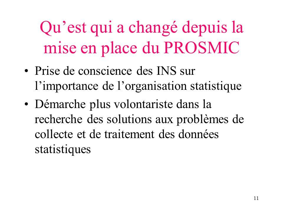 10 Bilan à mi-parcours de la mise en oeuvre Quest qui a changé depuis la mise en place du PROSMIC en septembre 2000.