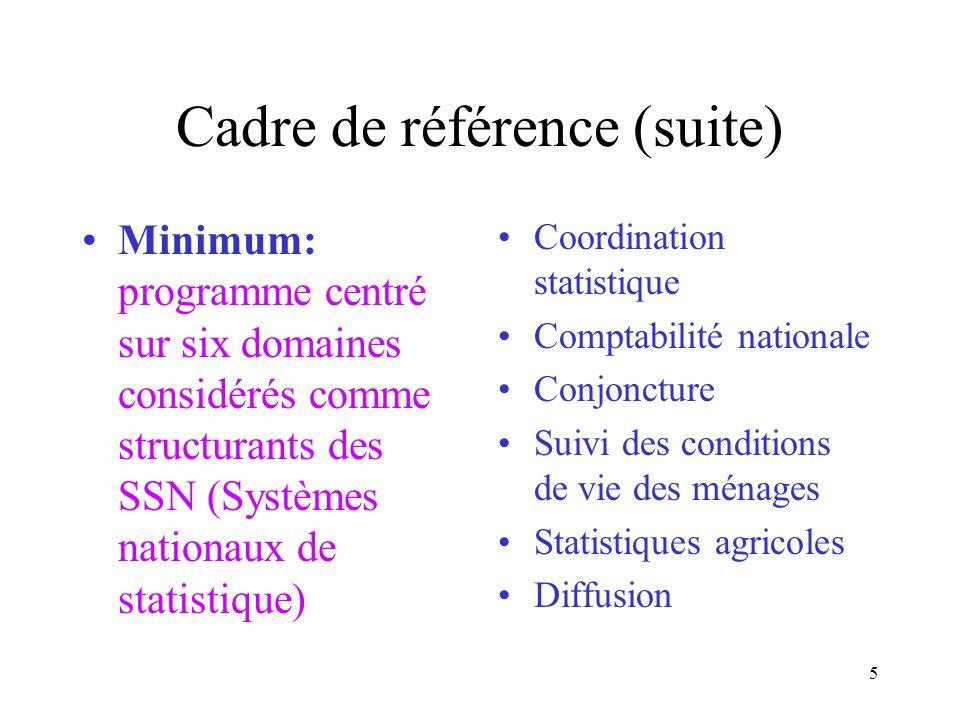 4 Cadre de référence Programme: engagement pluriannuel dinvestissement statistique.