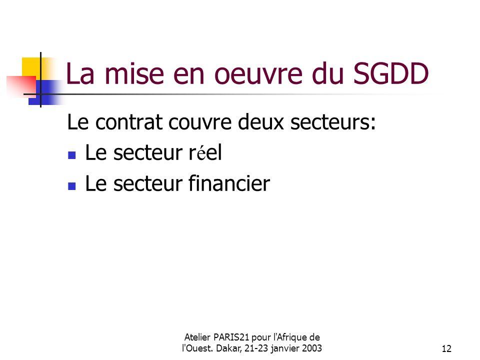 Atelier PARIS21 pour l'Afrique de l'Ouest. Dakar, 21-23 janvier 200312 La mise en oeuvre du SGDD Le contrat couvre deux secteurs: Le secteur r é el Le