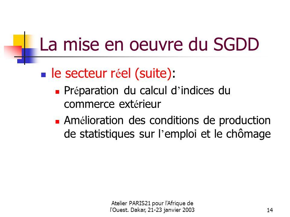Atelier PARIS21 pour l'Afrique de l'Ouest. Dakar, 21-23 janvier 200314 La mise en oeuvre du SGDD le secteur r é el (suite): Pr é paration du calcul d