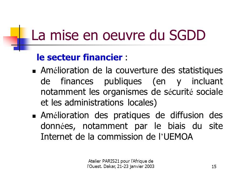 Atelier PARIS21 pour l'Afrique de l'Ouest. Dakar, 21-23 janvier 200315 La mise en oeuvre du SGDD le secteur financier : Am é lioration de la couvertur
