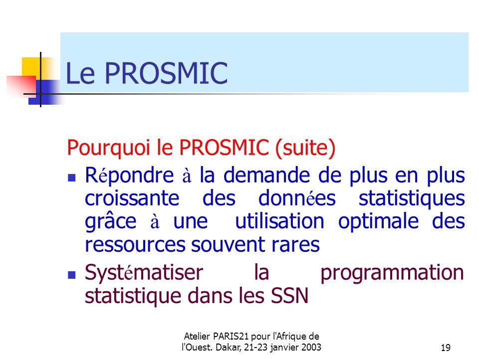 Atelier PARIS21 pour l'Afrique de l'Ouest. Dakar, 21-23 janvier 200319 Le PROSMIC Pourquoi le PROSMIC (suite) R é pondre à la demande de plus en plus
