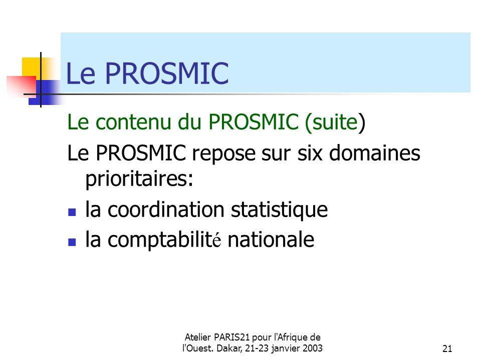 Atelier PARIS21 pour l'Afrique de l'Ouest. Dakar, 21-23 janvier 200321 Le PROSMIC Le contenu du PROSMIC (suite) Le PROSMIC repose sur six domaines pri