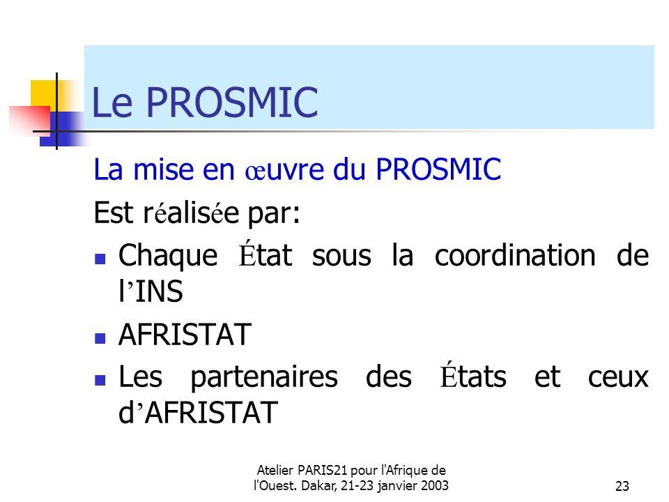 Atelier PARIS21 pour l'Afrique de l'Ouest. Dakar, 21-23 janvier 200323 Le PROSMIC La mise en œ uvre du PROSMIC Est r é alis é e par: Chaque É tat sous