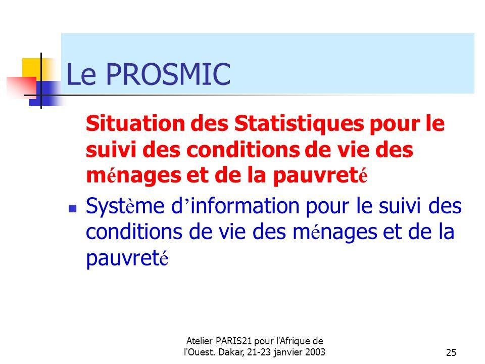 Atelier PARIS21 pour l'Afrique de l'Ouest. Dakar, 21-23 janvier 200325 Le PROSMIC Situation des Statistiques pour le suivi des conditions de vie des m