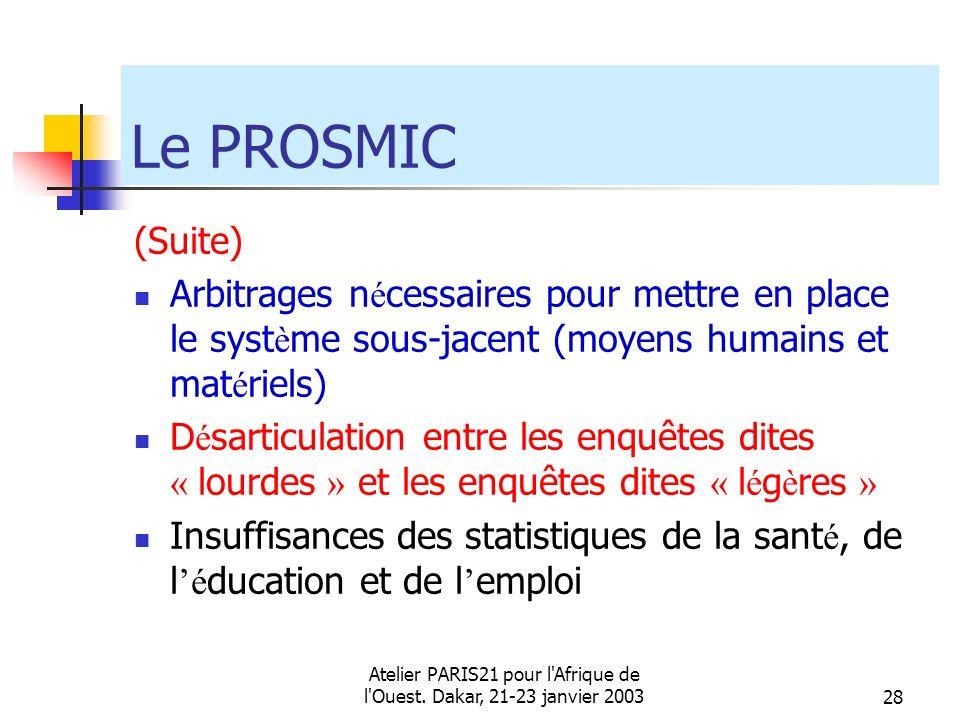 Atelier PARIS21 pour l'Afrique de l'Ouest. Dakar, 21-23 janvier 200328 Le PROSMIC (Suite) Arbitrages n é cessaires pour mettre en place le syst è me s