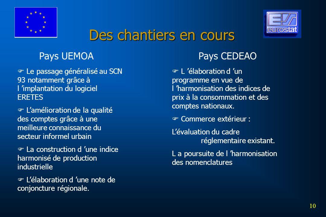 10 Des chantiers en cours Pays UEMOAPays CEDEAO Le passage généralisé au SCN 93 notamment grâce à l implantation du logiciel ERETES Lamélioration de l