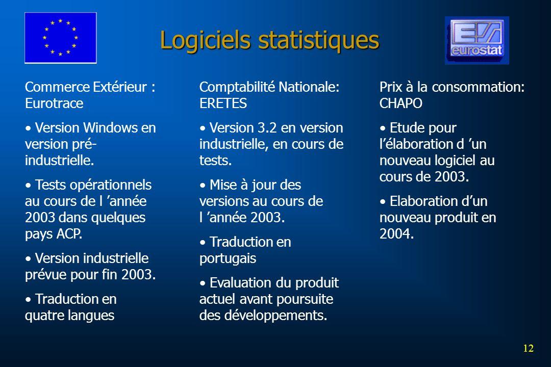 12 Logiciels statistiques Commerce Extérieur : Eurotrace Version Windows en version pré- industrielle. Tests opérationnels au cours de l année 2003 da