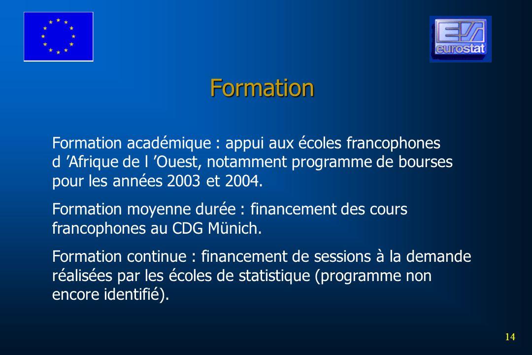14 Formation Formation académique : appui aux écoles francophones d Afrique de l Ouest, notamment programme de bourses pour les années 2003 et 2004. F