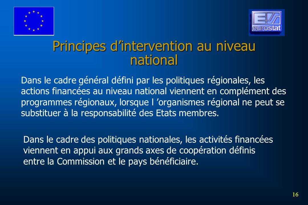 16 Principes dintervention au niveau national Dans le cadre général défini par les politiques régionales, les actions financées au niveau national viennent en complément des programmes régionaux, lorsque l organismes régional ne peut se substituer à la responsabilité des Etats membres.