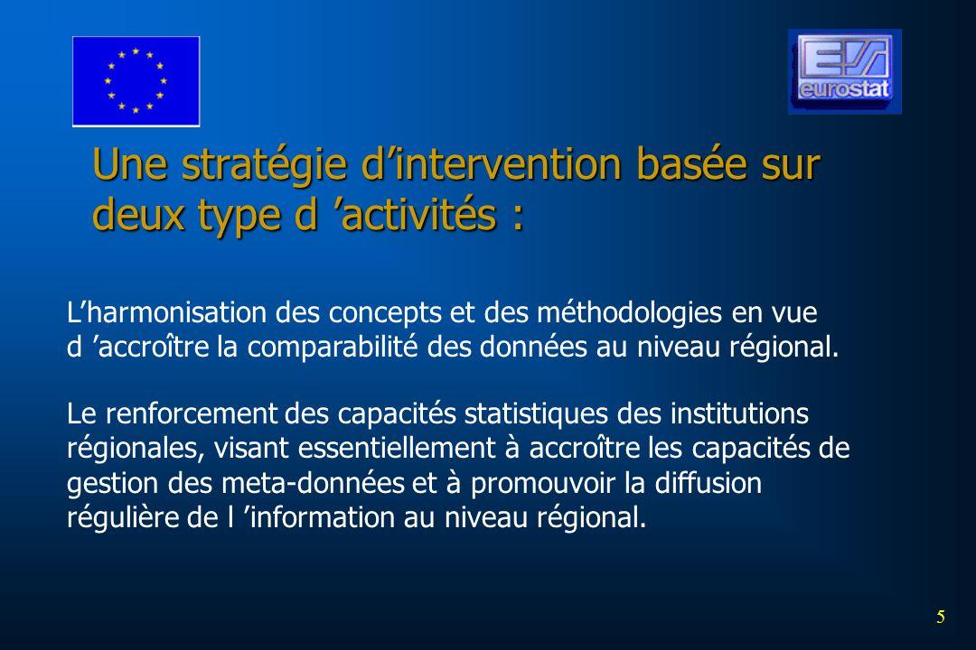 5 Une stratégie dintervention basée sur deux type d activités : Lharmonisation des concepts et des méthodologies en vue d accroître la comparabilité des données au niveau régional.