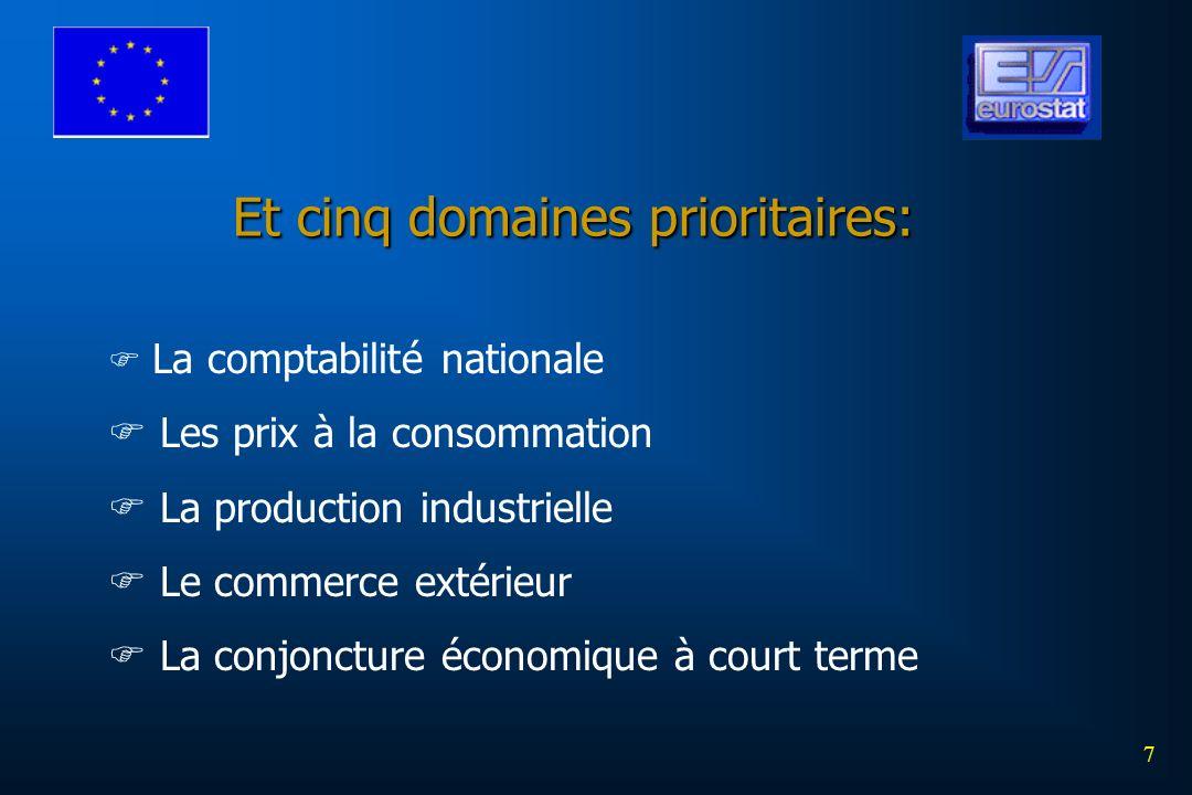 7 Et cinq domaines prioritaires: La comptabilité nationale Les prix à la consommation La production industrielle Le commerce extérieur La conjoncture