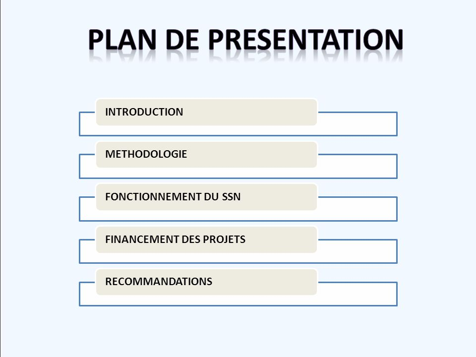 INTRODUCTIONMETHODOLOGIEFONCTIONNEMENT DU SSNFINANCEMENT DES PROJETS RECOMMANDATIONS
