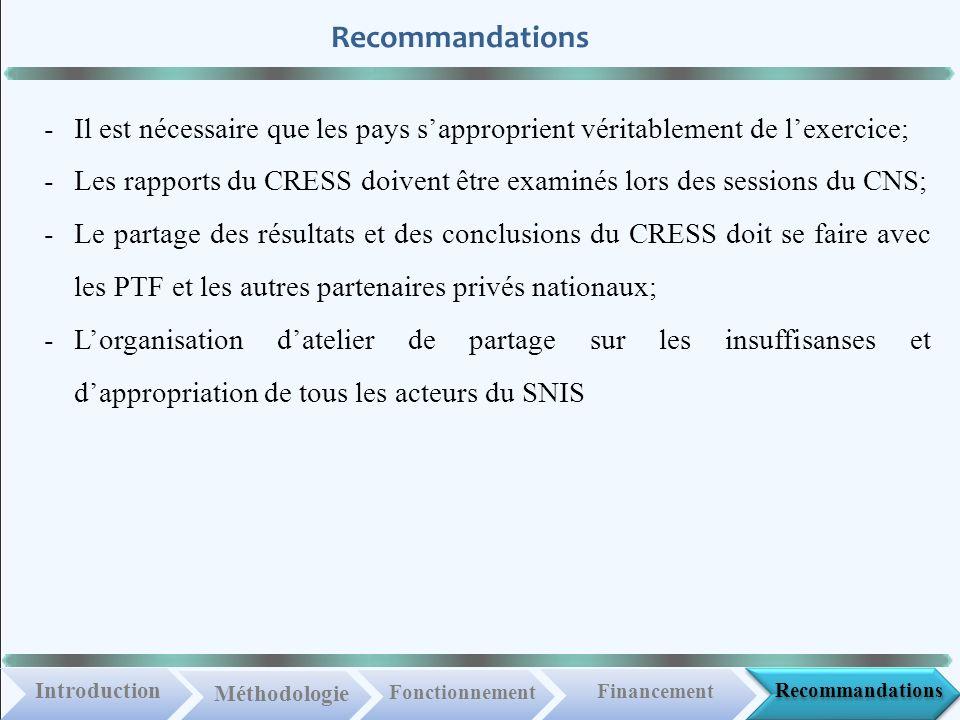 Recommandations IntroductionMéthodologie FonctionnementFinancement -Il est nécessaire que les pays sapproprient véritablement de lexercice; -Les rappo