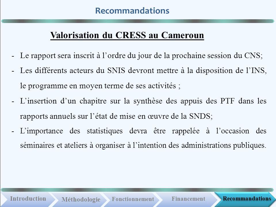 Recommandations IntroductionMéthodologie FonctionnementFinancement -Le rapport sera inscrit à lordre du jour de la prochaine session du CNS; -Les diff